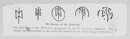 אבולוציה של חתימה