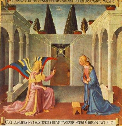 הבשורה למרים, פרה אנג'ליקו, 1452, פרספקטיבה