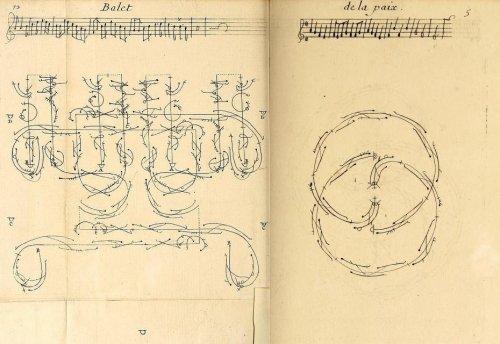 שני דפים מתוך ספר שפורסם ב1700 ושבו מיפה Raoul-Auger Feuillet מחולות בעזרת כתב תנועה שהמציא (אלה לא דפים עוקבים במקור, פשוט בחרתי ריקוד אחד פשוט ואחד מורכב ודמוי חנוכייה...) כאן http://publicdomainreview.org/collections/choregraphie-1701/ אפשר לראות את הספר כולו (ותודה לדורית נחמיאס שהכירה לי את היופי הזה מלכתחילה).